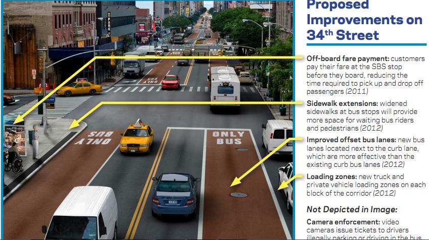 PT JSK dedicated bus lane 34th