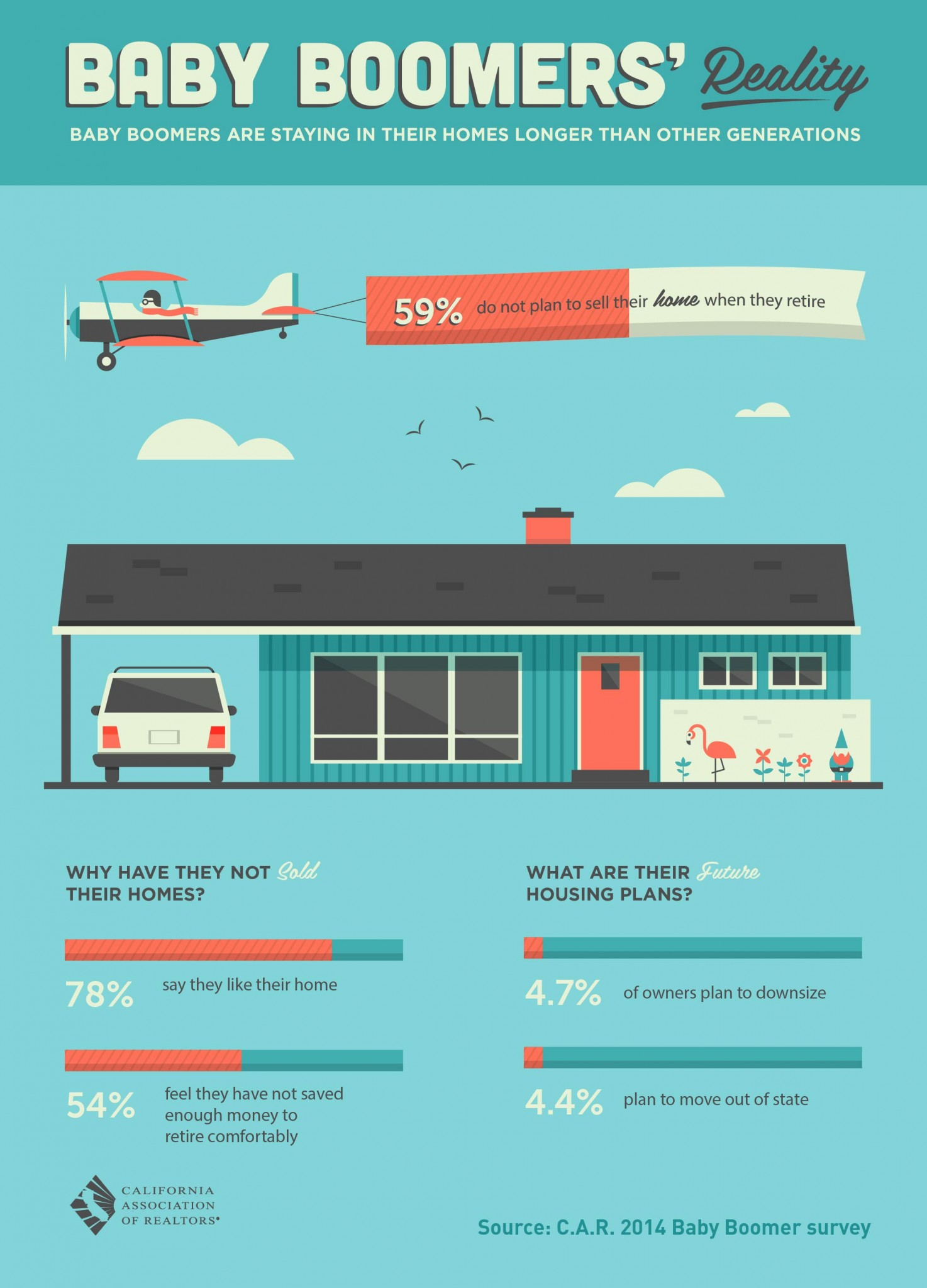 Baby-Boomers-Real-Estate-Reality-ca1c34