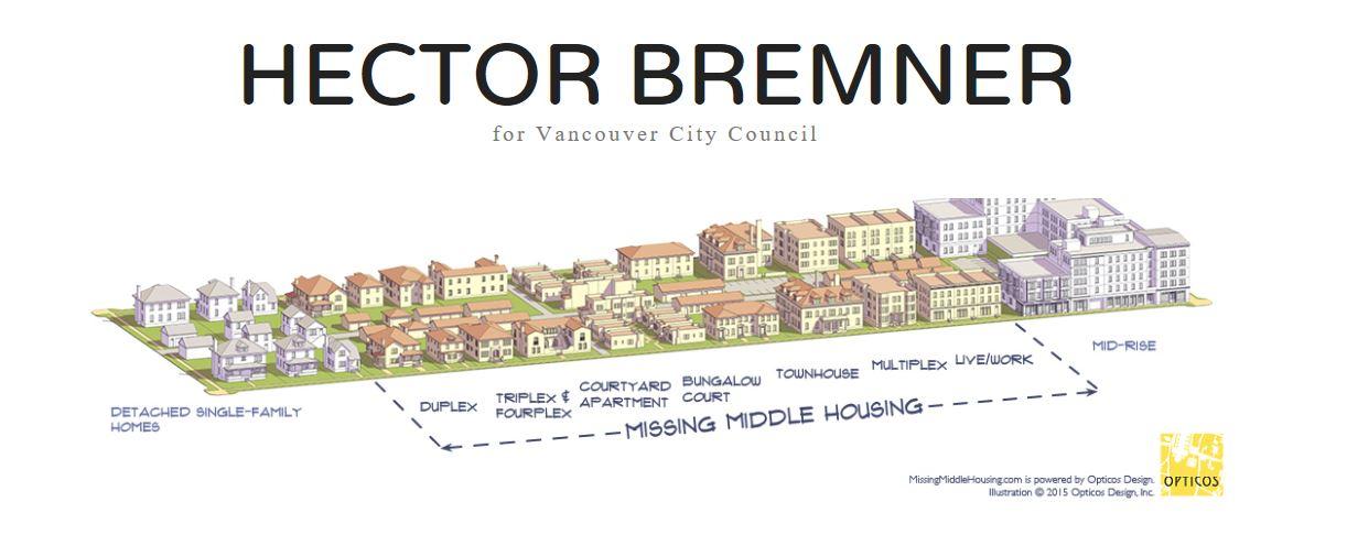 Bremner.On.Housing