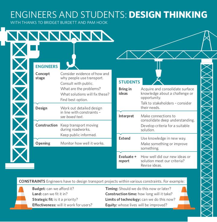 71-story-body-nzta-engineer-infographic