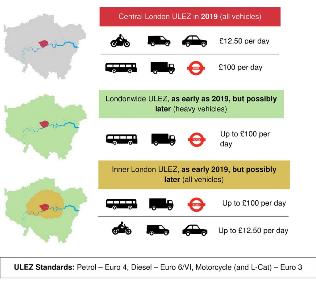 """Featured image for """"London's New Ultra Low Emission Zone Reduces Pollution, Sickness, Deaths"""""""