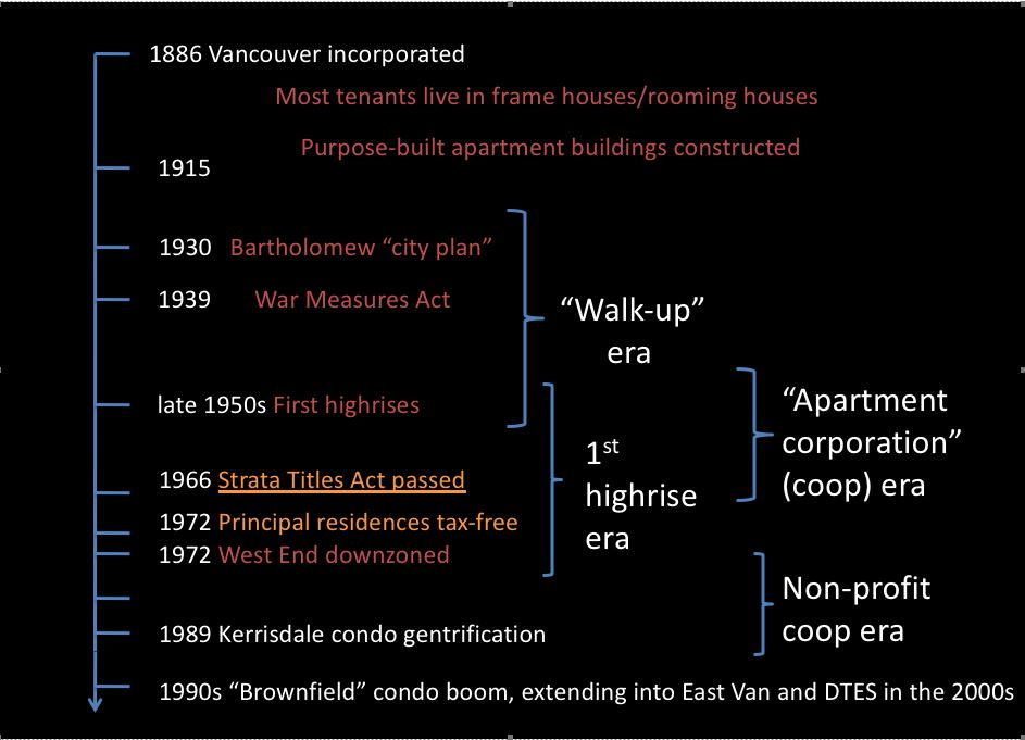 """Featured image for """"History Lesson: """"That's the end of condominiums"""" – but not for homeowner tax advantages"""""""